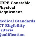 CRPF Constable Eligibility Criteria Physical Standards Requirement CT