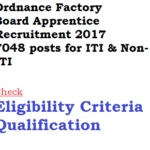 Ordnance Factory Board Apprentice Recruitment 2017 OFB 7048 Vacancy