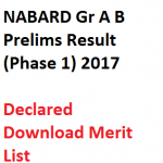 NABARD Grade A B Prelims Result 2017 Merit List Download