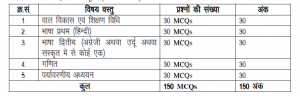 uptet previous years question paper download pdf fully solved mcq questions answers upbasiceduboard uttar pradesh 1 2 primary upper tet