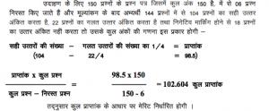 cg vyapam adeo result 2017 expected cut off marks merit list written test exam chhattisgarh assistant development extension officer adeo17