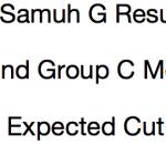 UKSSSC Samuh G Result 2017 Cut Off Marks Group C Merit List