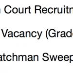 MP High Court Class 4 Recruitment 2017-18 Peon Driver MPHC Vacancy