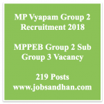 MP Vyapam Recruitment 2018 Manager Vacancy 184 Post vyapam.nic.in