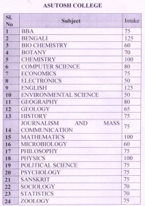 asutosh college seat capacity availability intake admission 2018-2019