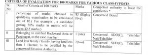 hp technical education dept peon result merit list reject list