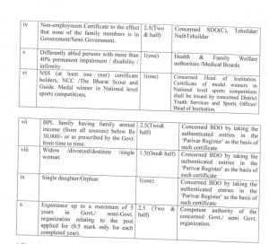 hp technical educational dept merit list 2019 shortlist result download
