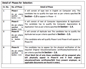 kuk syllabus 2019 selection steps all stages exam pattern