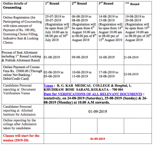 smfwb counselling schedule