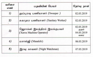 theni district court results 2019 expected cut off marks sweeper result merit list xerox machine operator exam written test expected publishing date of merit list shortlist