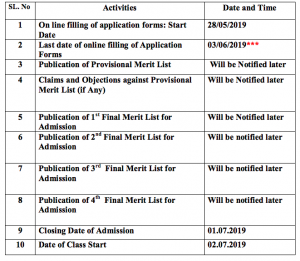 Lalgarh Government College admissions schedule 2019 ug course 1st year ba bsc