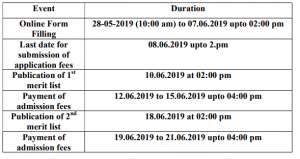 bangabasi morning college admission schedule 2019 ba bsc bcom