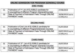 Jaigaon College Merit List 2020 Upload Seat Capacity