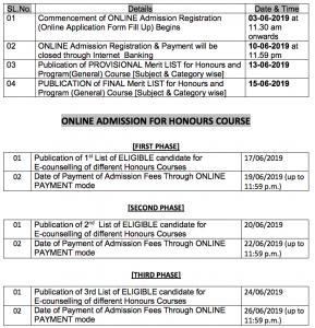 Jaigaon College Merit List 2020 Published