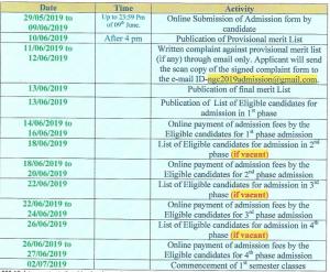 nayagram prm college admission schedule 2020