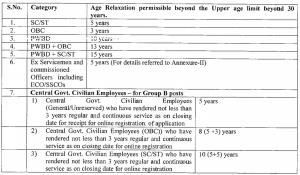 aiims nursing officer recruitment age limit 2019
