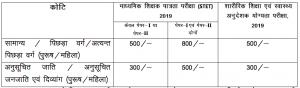 bihar stet 2019 application fee