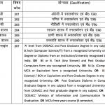 bihar stet eligibility criteria paper 1 paper 2 educational qualification requirement