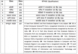 bihar stet eligibility criteria paper 2 educational qualification requirement