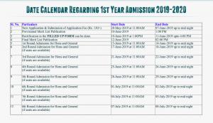 Santipur College Merit List 2020 BA BSC BCOM General Honours Admission