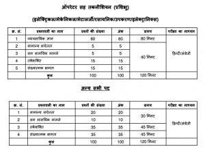 sail bhilai exam syllabus 2020 download pdf in hindi exam pattern
