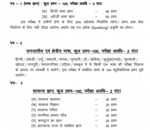jssc cgl main exam syllabus pattern