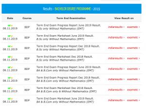 NSOU Result 2020 Download