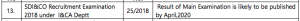 wbpsc sdico result mains notice 2020