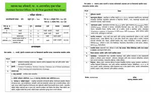 MPSC ASO Syllabus 2020 mains exam