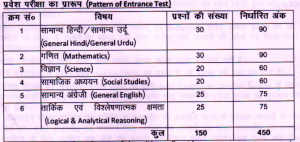 bseb bihar deled syllabus 2020 download pdf exam pattern biharboardvividh.com