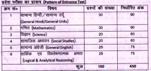 bseb bihar deled syllabus 2020 download pdf exam pattern biharboardvividh.com