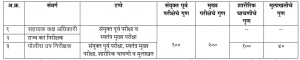 maharashtra mpsc psi aso sti selection process 2020 download recruitment group b subordinate services