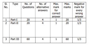tneb junior assistant online test exam marking scheme
