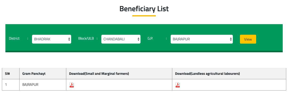 odisha kalia yojana beneficiary list download pdf