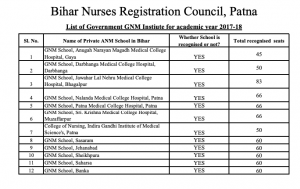 Bihar GNM Admission 2020 download here