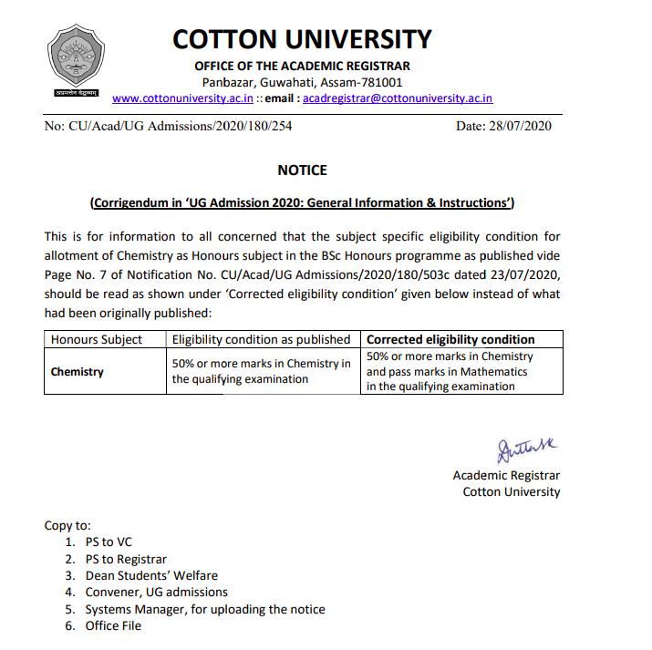 Corrigendum Notice Related to BA BSc Admission in Cotton University 2020-21
