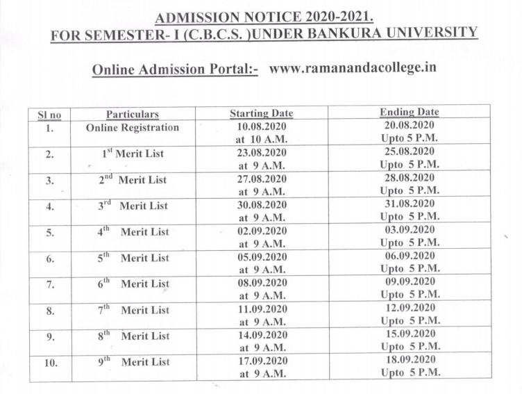 Ramananda College Merit List notice 2020