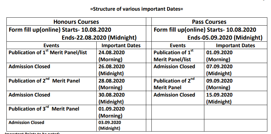Chhatna Chandidas Mahavidyalaya merit list 2020 notice important Dates published