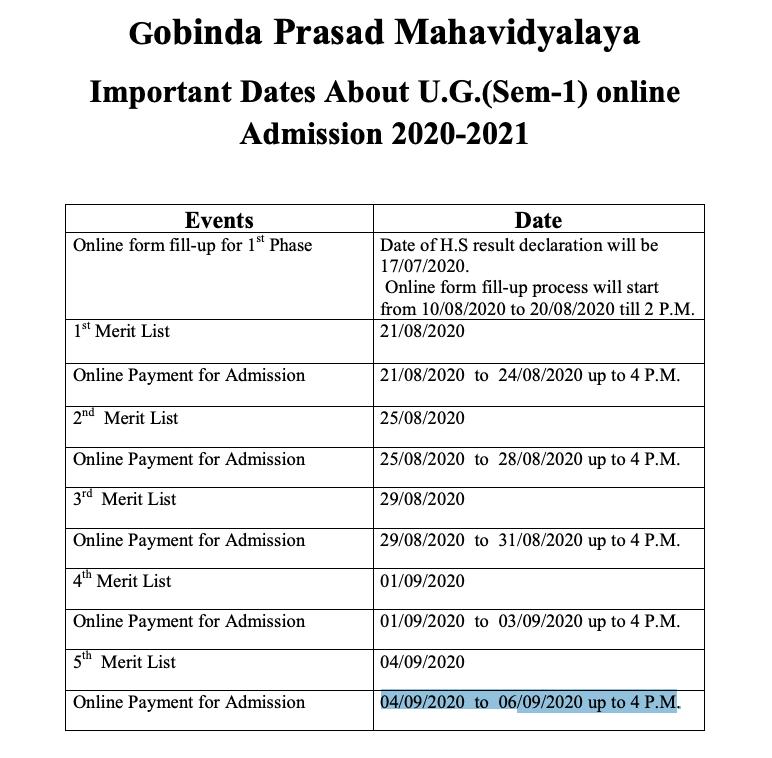 Gobinda Prasad Mahavidyalaya 1st Merit List notice 2020-21