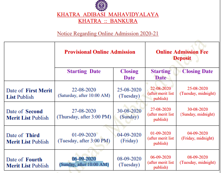 Khatra Adibasi Mahavidyalaya Merit List 2020 BA B.SC B.COM Admission List Upload here