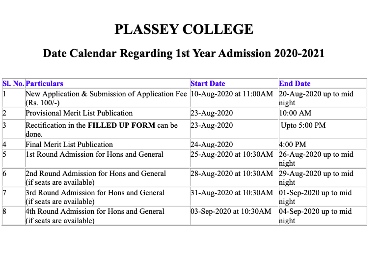 plassey college online Final merit list 2020 details check any more updates visit our website