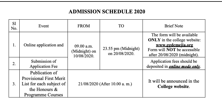 Mejia Government General Degree College Merit List 2020 Upload1st Merit List 21.08.2020