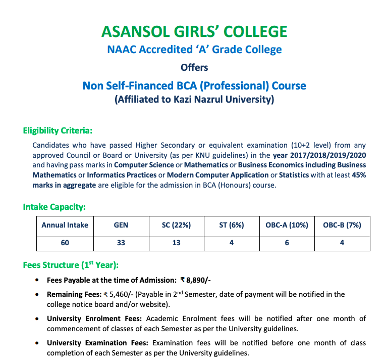 asansol girls college 2nd Admission Merit List 2020 OUT today