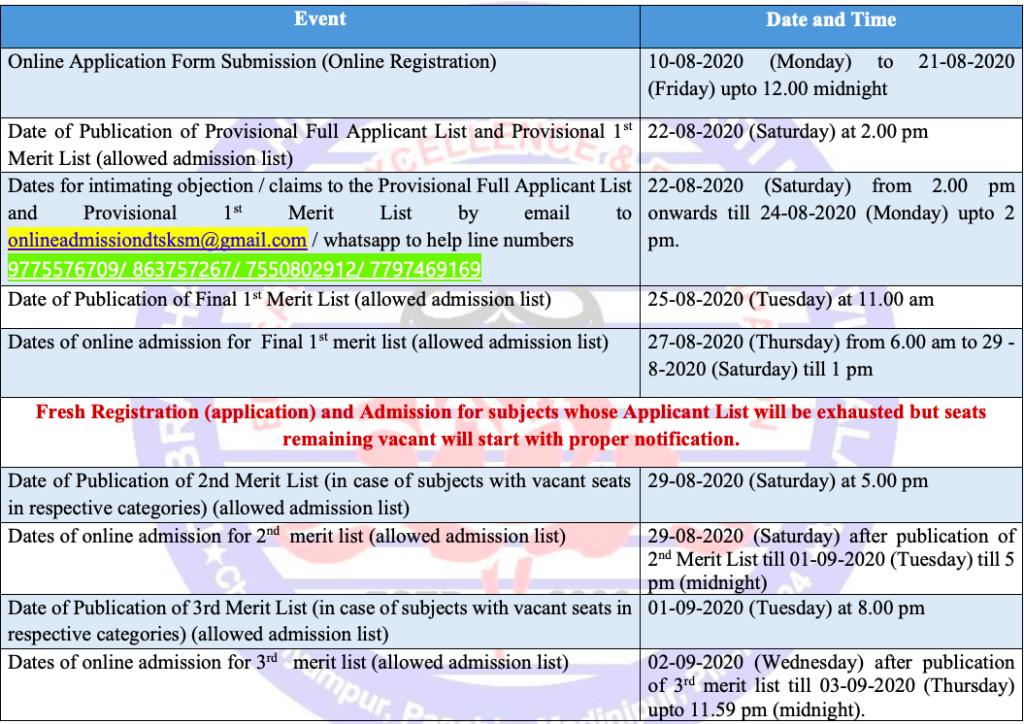 Debra College Merit List 2020 BA B.SC Admission