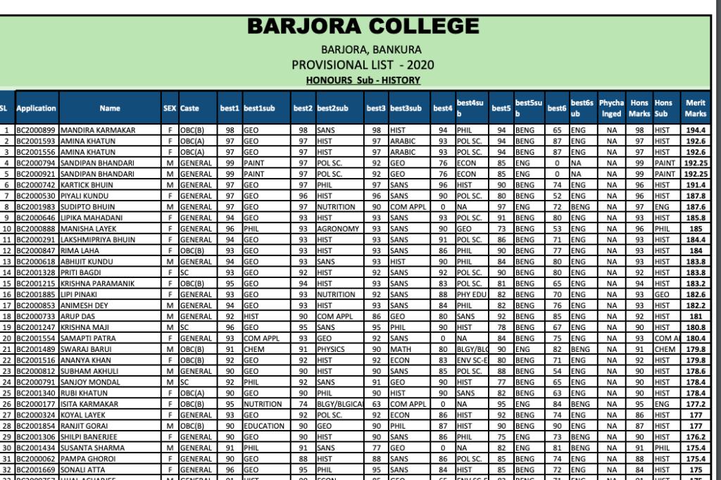 barjora college provisional merit list 2020-21 declared