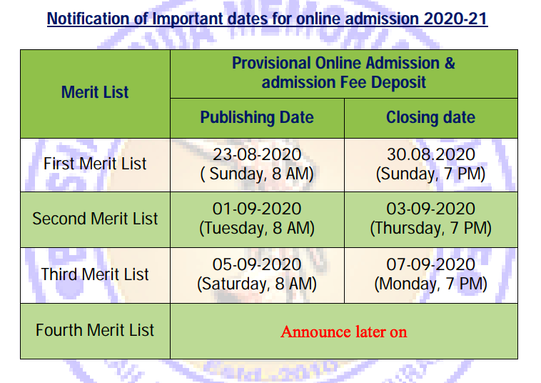 Birsha Munda Memorial College Merit List 2020 Important Dates for Admission Counselling in this college