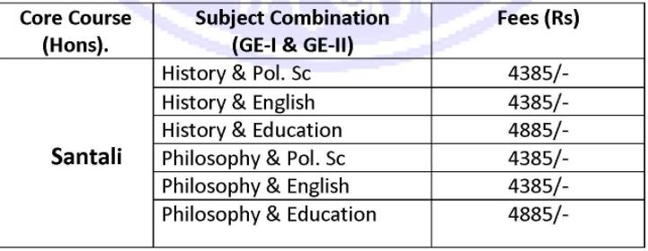 Sabang College Merit List 2020 Admission Fee Released