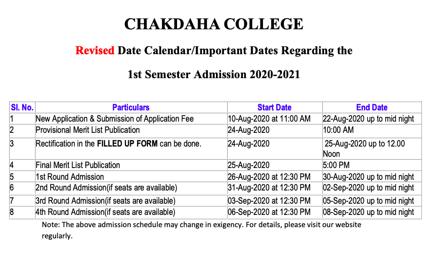 chakdaha college merit list schedule notice 2020-21