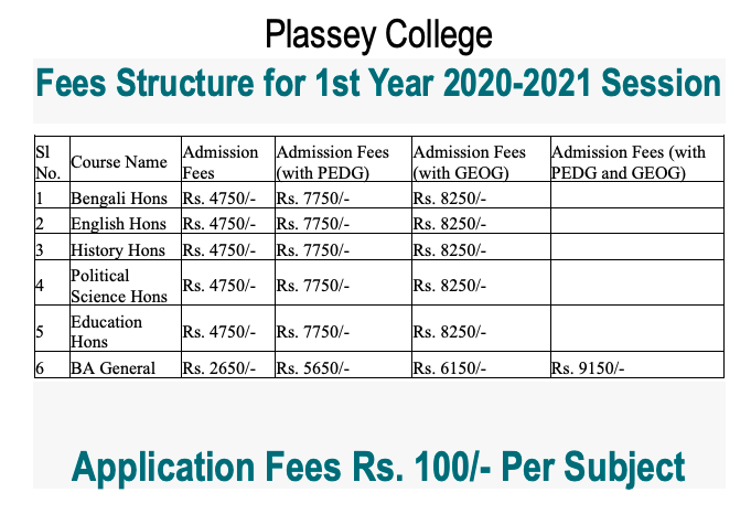 Plassey College Merit List 2020 Admission Fee Seat Allotment Released