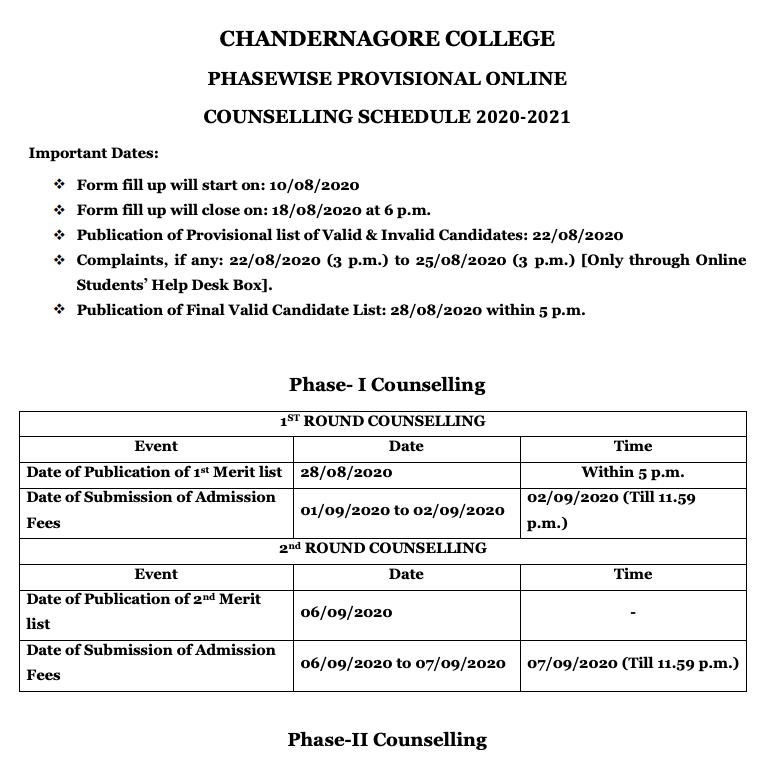chandernagore college merit list notice 2020